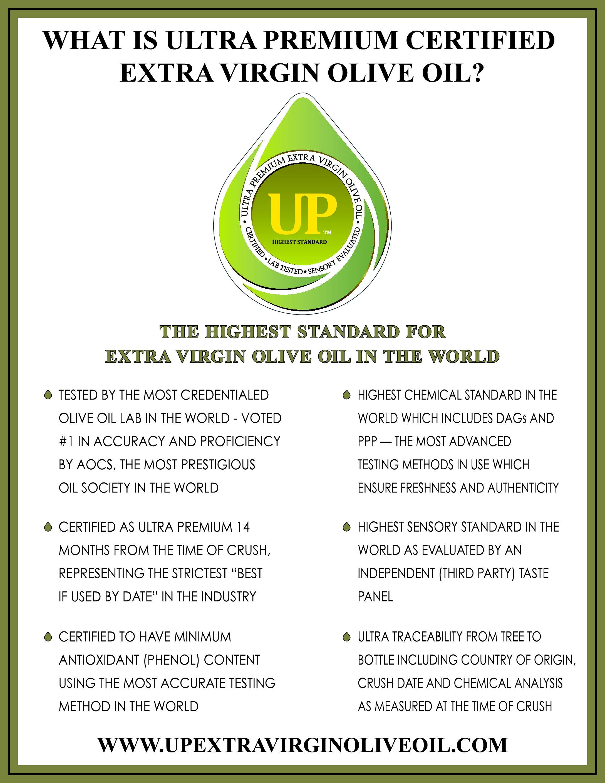 Ultra-Premium Olive Oil Standards